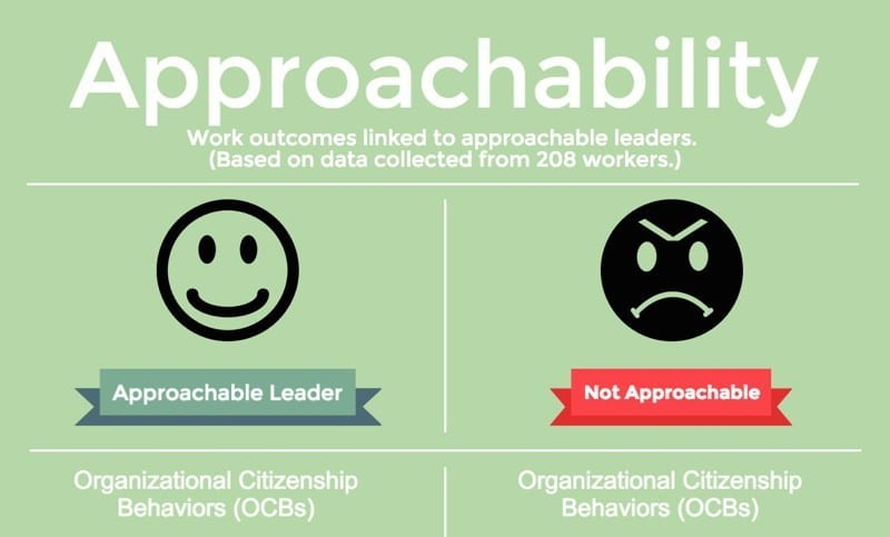 Approachable Leadership Infographic Approachable Leadership